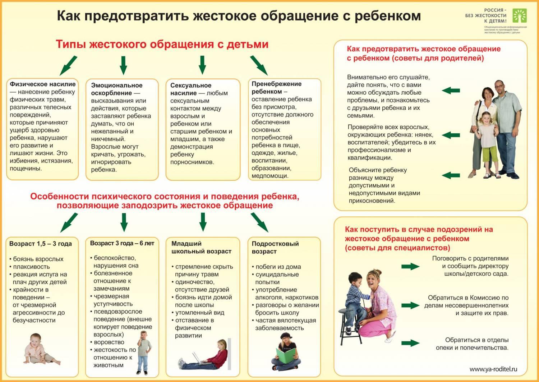 Безопасный мир ребенка эссе