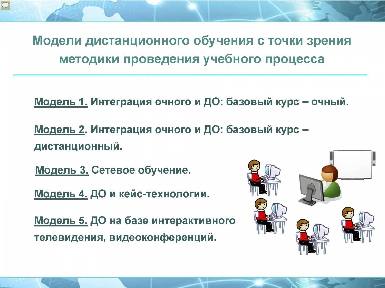 программа для проведения дистанционного обучения
